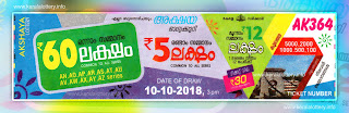 KeralaLottery.info, akshaya today result: 10-10-2018 Akshaya lottery ak-364, kerala lottery result 10-10-2018, akshaya lottery results, kerala lottery result today akshaya, akshaya lottery result, kerala lottery result akshaya today, kerala lottery akshaya today result, akshaya kerala lottery result, akshaya lottery ak.364 results 10-10-2018, akshaya lottery ak 364, live akshaya lottery ak-364, akshaya lottery, kerala lottery today result akshaya, akshaya lottery (ak-364) 10/10/2018, today akshaya lottery result, akshaya lottery today result, akshaya lottery results today, today kerala lottery result akshaya, kerala lottery results today akshaya 10 10 18, akshaya lottery today, today lottery result akshaya 10-10-18, akshaya lottery result today 10.10.2018, kerala lottery result live, kerala lottery bumper result, kerala lottery result yesterday, kerala lottery result today, kerala online lottery results, kerala lottery draw, kerala lottery results, kerala state lottery today, kerala lottare, kerala lottery result, lottery today, kerala lottery today draw result, kerala lottery online purchase, kerala lottery, kl result,  yesterday lottery results, lotteries results, keralalotteries, kerala lottery, keralalotteryresult, kerala lottery result, kerala lottery result live, kerala lottery today, kerala lottery result today, kerala lottery results today, today kerala lottery result, kerala lottery ticket pictures, kerala samsthana bhagyakuri