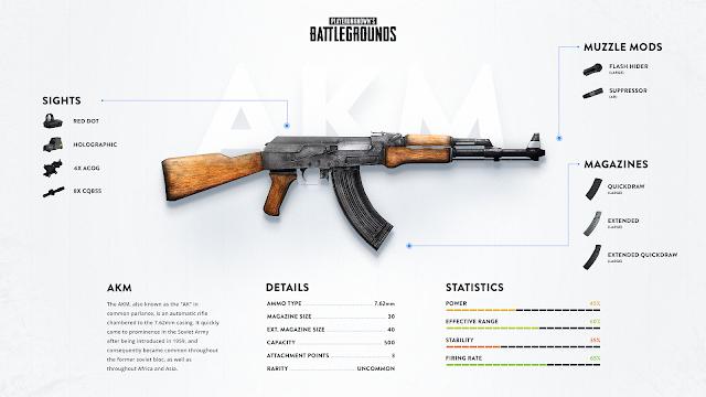 Обои 5 Playerunknown's Battlegrounds