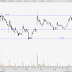 Pump and Dump : Comcorp (code 7195)