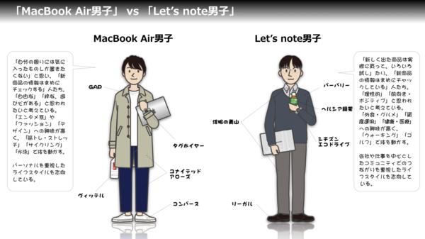 http://blogs.itmedia.co.jp/keijix/2016/04/macbook_air-43-.html