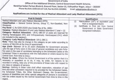 केंद्रीय सरकार स्वास्थ्य योजना  CGHS Recruitment 2017 (cghs.gov.in) Apply Now