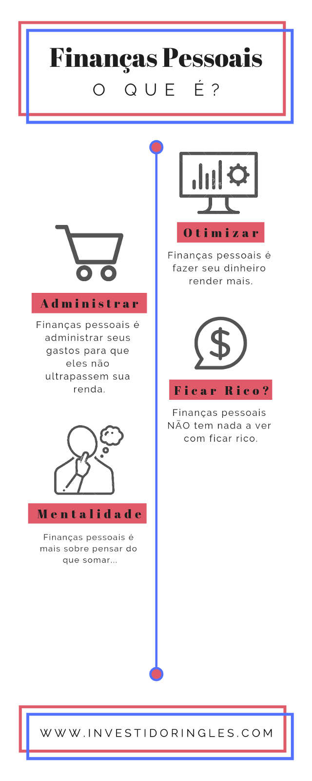 O que é Finanças Pessoais?