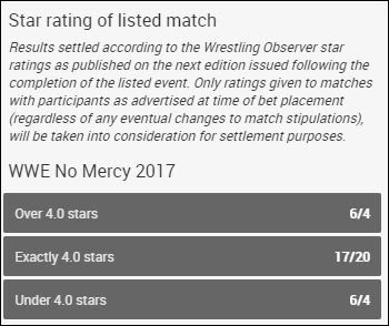 WWE No Mercy 2017 Wrestling Observer Star Ratings Betting Odds For The WWE Universal Championship Match