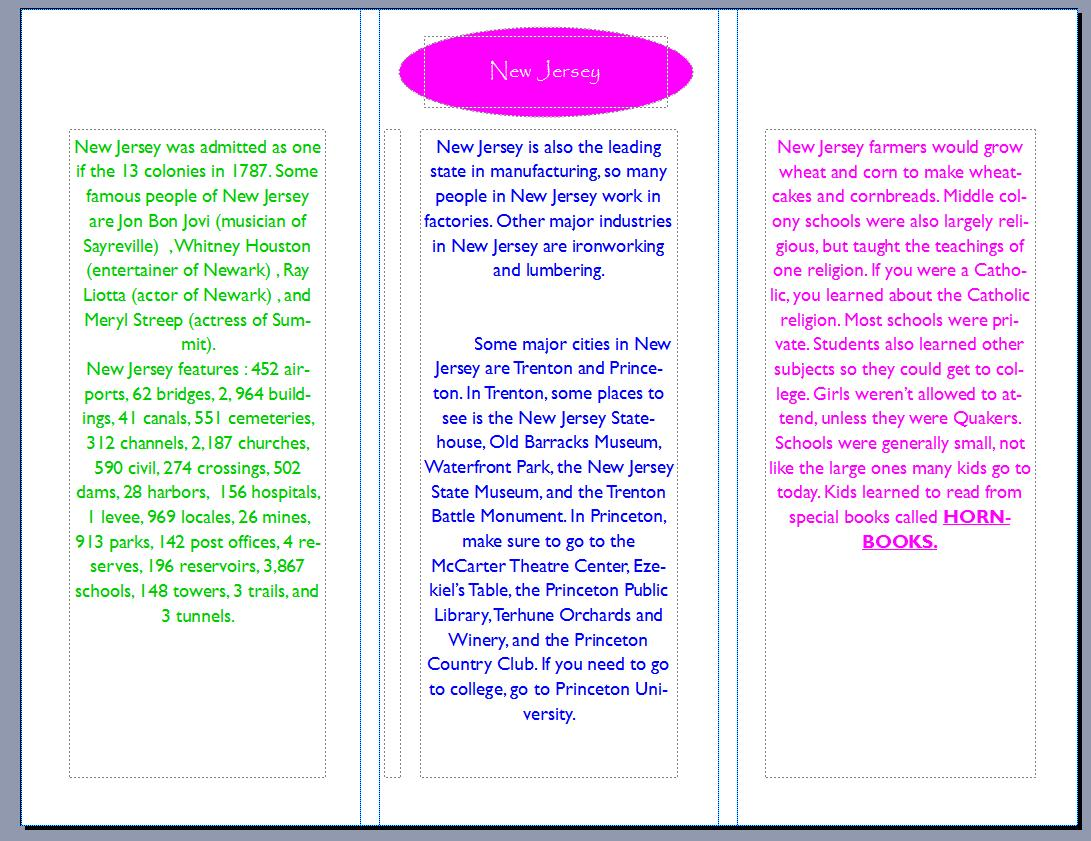 Workbooks thirteen colonies worksheets : Zion-St. John Lutheran School: Colony Brochure- 5th & 6th Grade