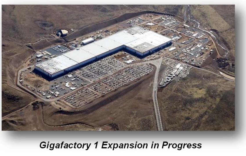 tesla gigafactory 1 has 35 battery cost reduction to