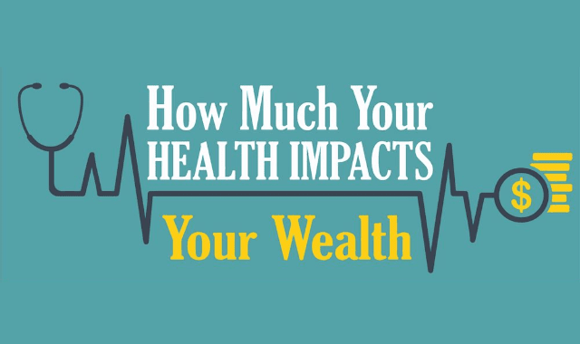 How Much Your Health Impacts Your Wealth