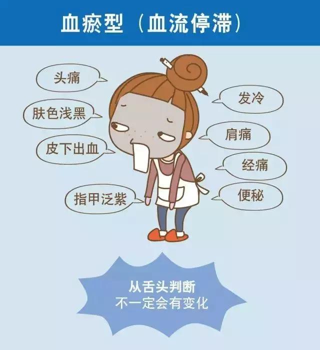 你是什麼體質?中醫教你快速判斷(氣、血、津液、陽氣)