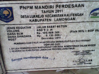Prasasti Proyek PNPM