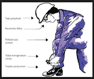 Kesehatan dan Keselamatan Kerja (K3)
