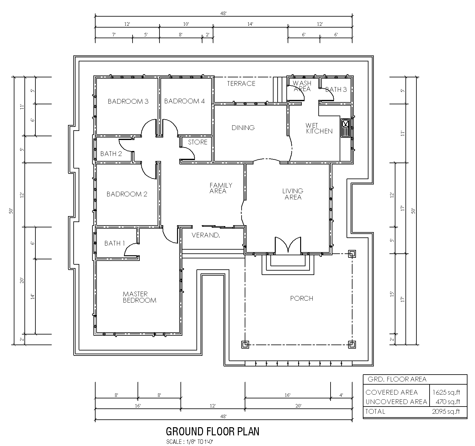 Bahagian 1 penyediaan lakaran pelan rumah catatan sebuah for Plan arkitek