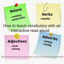 The ways how to teach Vocabulary
