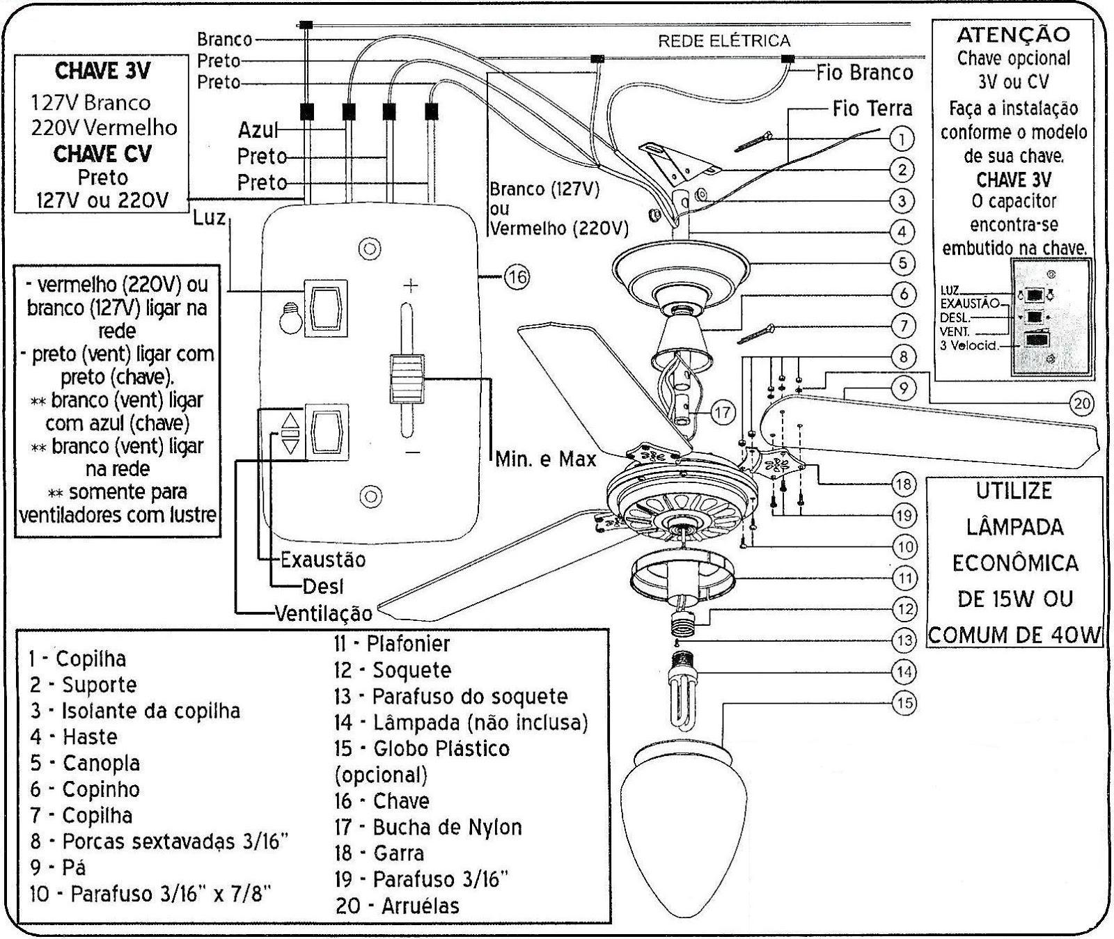 Manual Ventiladores Maynard: full version free software