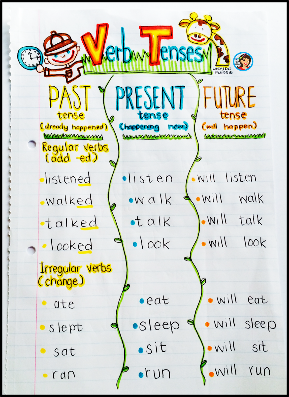 Past Tense Ppt For Kids