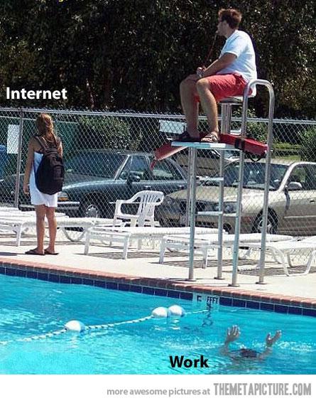 internet vs. work