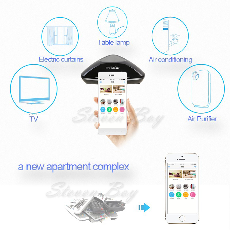 What is the difference between Smart Wifi Controller