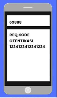 Contoh format permintaan pin kartu kredit bca di handphone