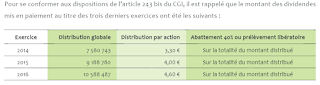 Action Robertet dividende par action