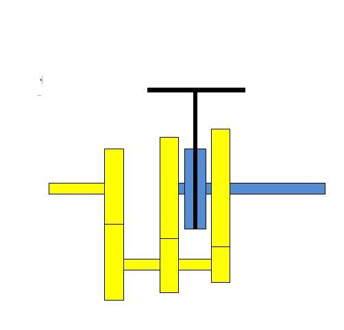 cara kerja transmisi synchronmesh