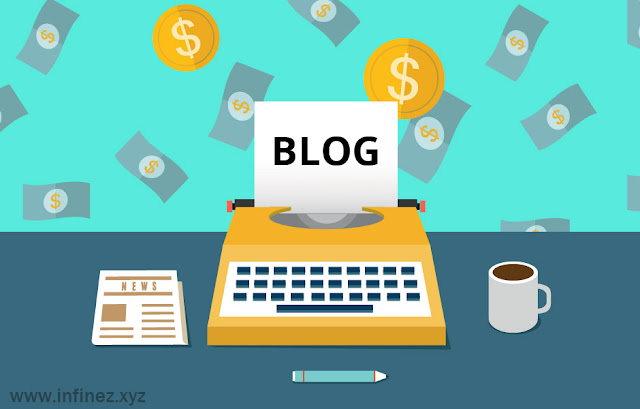 What is Internet Blog Marketing? - Infinez