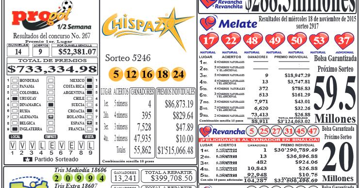 MASCARILLA DE RESULTADOS (Tris Chispazo 5246 Melate