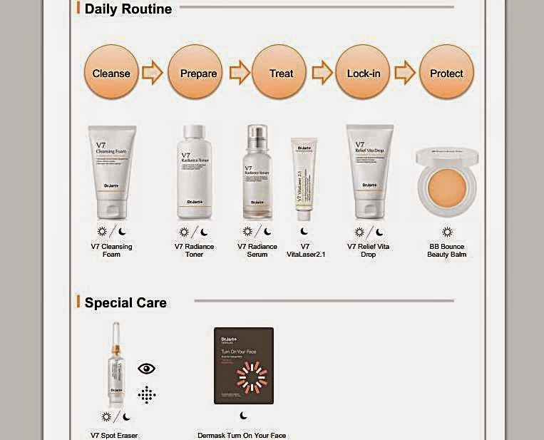 Dr Jart+ V7 Radiance Skincare Range, Korean Beauty Regimen, 7 multi vitamins, whitneing skincare, korean whitening skincare, beauty