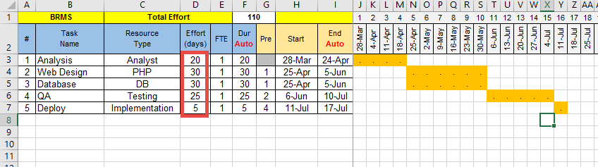 Project Planning Process Steps with Excel Template Free Download – Sample Project Planning