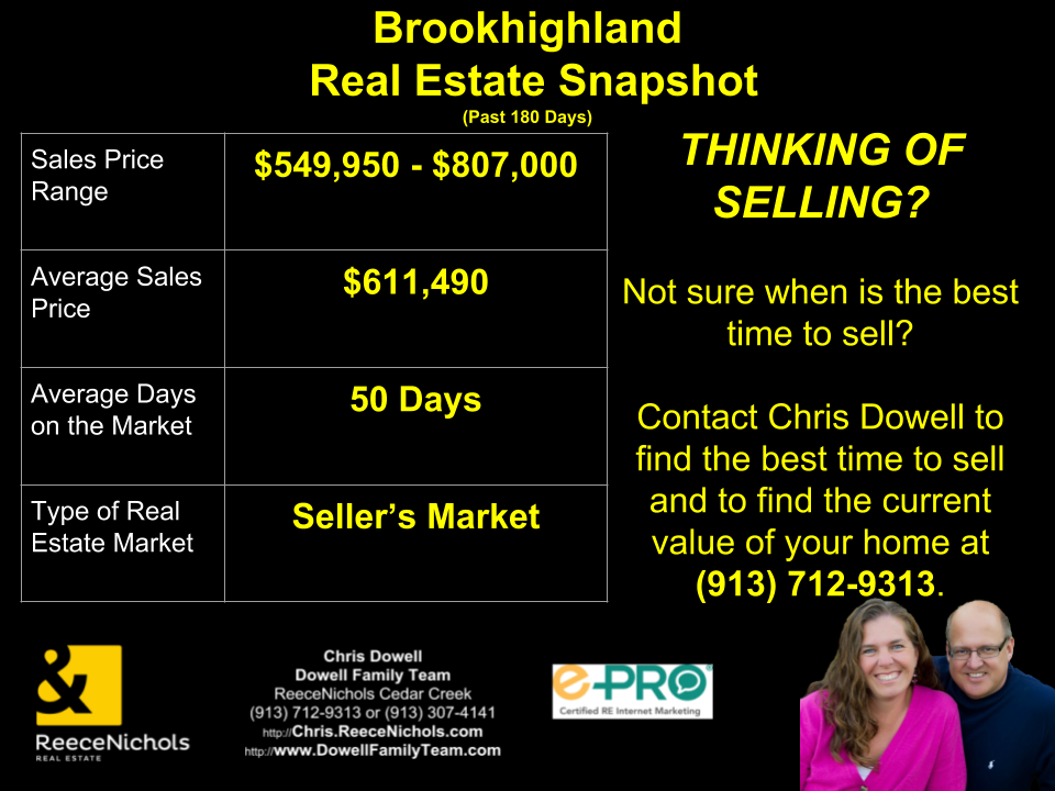 Thinking Of Ing Your Home In Brookhighland