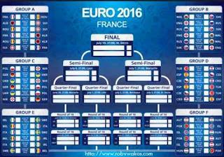 jadwal euro 2016 lengkap dengan jam tayang dan siaran langsung