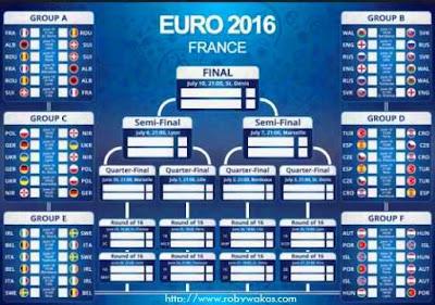 Jadwal Lengkap Eurp 2016 Jam Tayang Dan Siaran Langsung