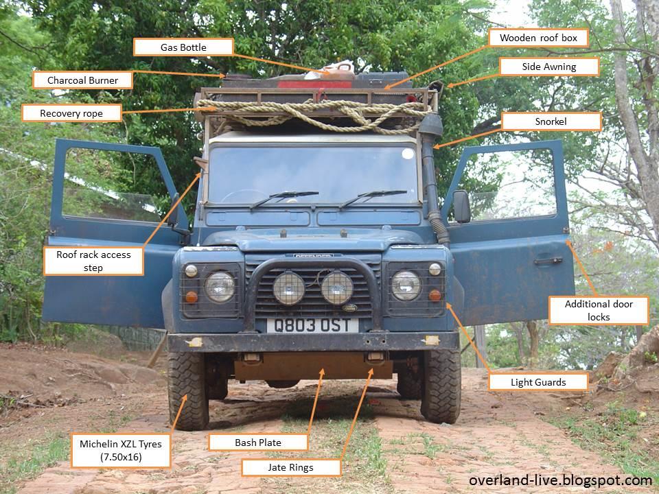 Overland Live Overland Expedition Amp Adventure Travel