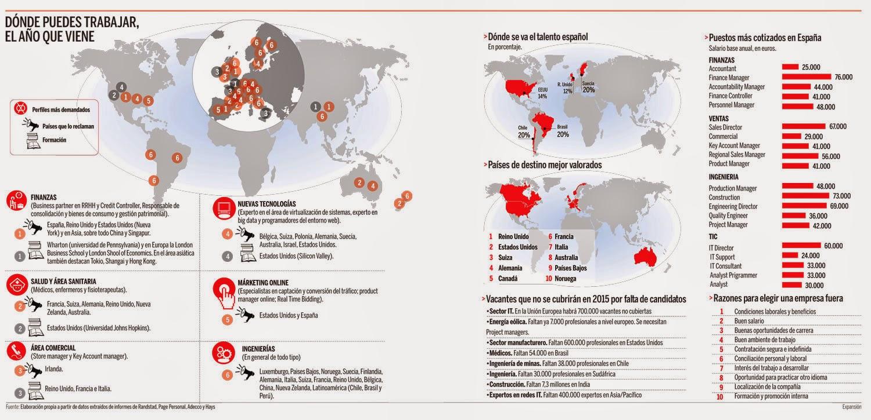 http://www.expansion.com/muestra_foto_grande.html?foto=/imagenes/2014/12/16/emprendedores-empleomercado-laboral/1418412177_g_1.jpg&alto=725&ancho=1500&md5=6ca07249d893e9638c676400fef8755c