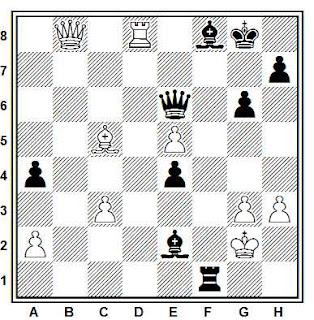 Posición de la partida Galdanov - Eremin (URSS, 1977)