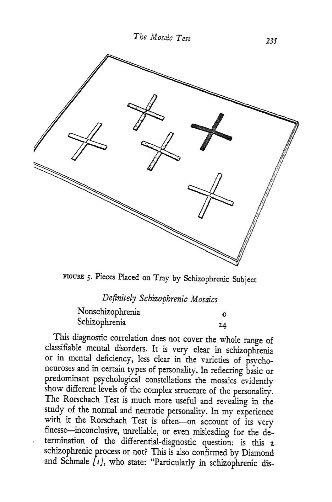 schizophrenic writing samples images schizophrenic
