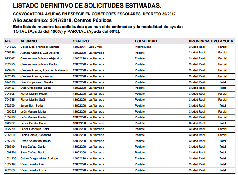 C.E.I.P. LA ALAMEDA: RESOLUCIÓN DEFINITIVA DE AYUDAS DE COMEDOR