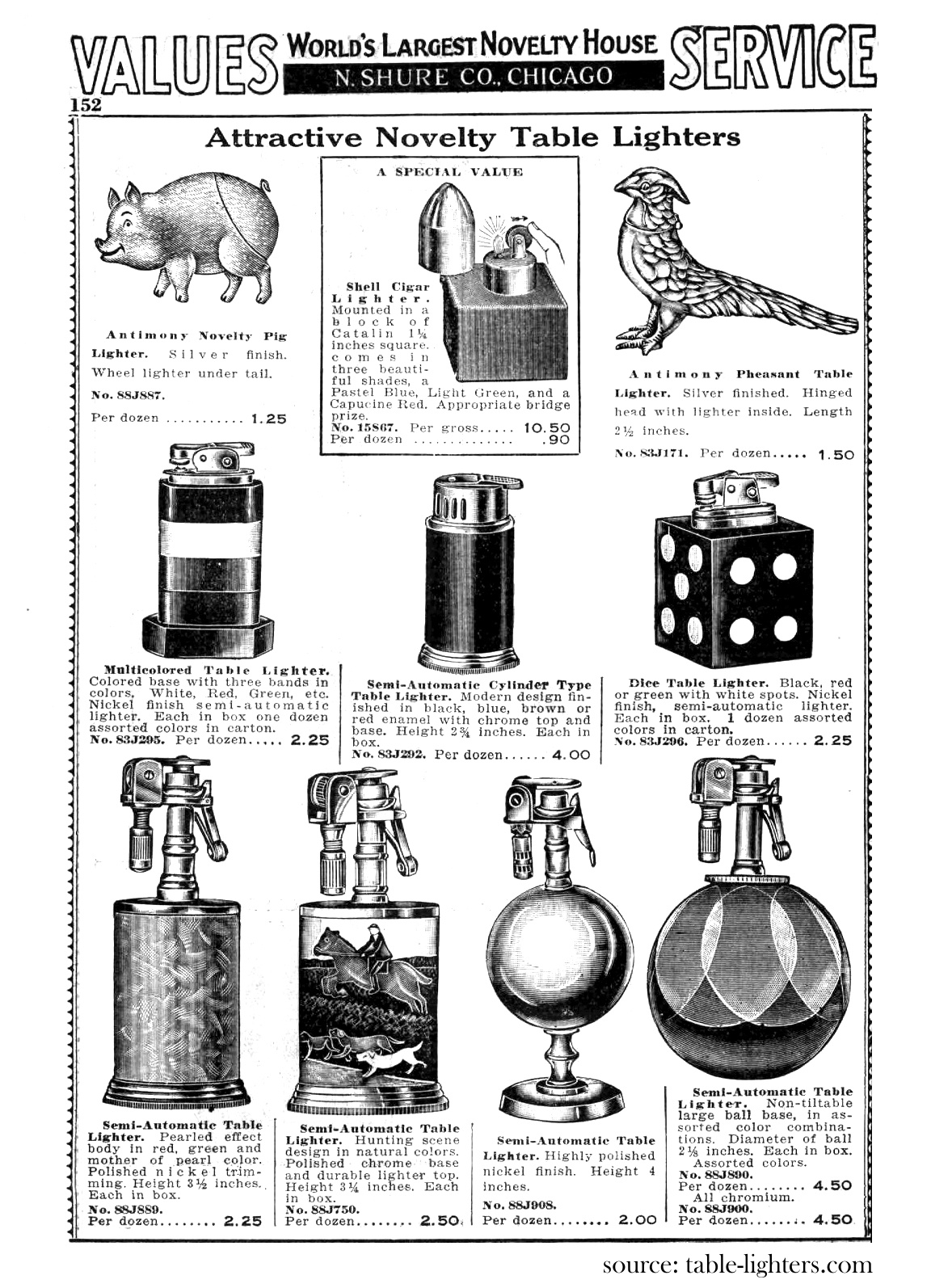 Table lighters collectors' guide: Mail Order Catalog, N