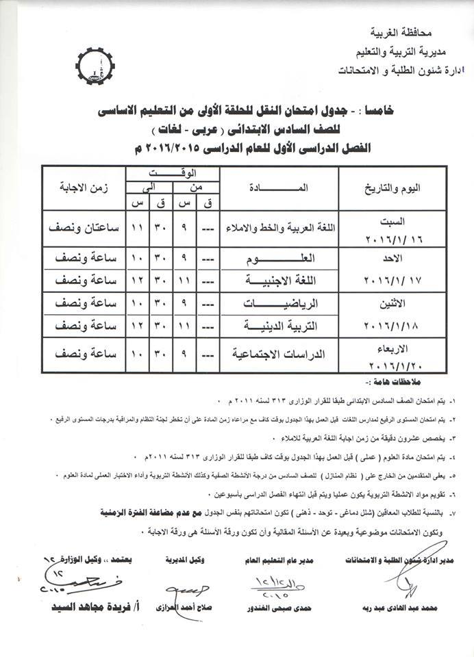 جدول إمتحانات الصف السادس الابتدائى الترم الاول