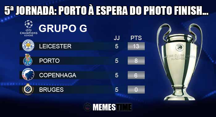 Classificação após a 5ª Jornada do Grupo G da Champions League: Copenhaga 0 - 0 Porto & Leicester 2 - 1 Bruges | by MemesTime.com (fotos base: pt.uefa.com)