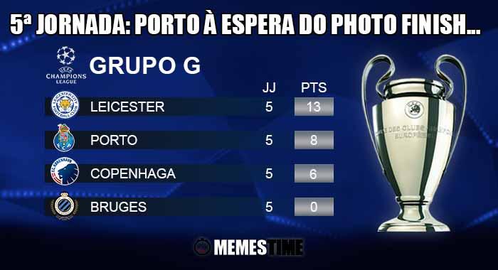 Classificação após a 5ª Jornada do Grupo G da Champions League: Copenhaga 0 - 0 Porto & Leicester 2 - 1 Bruges | by MemesTime.com (fotos base: pt.uefa.com)