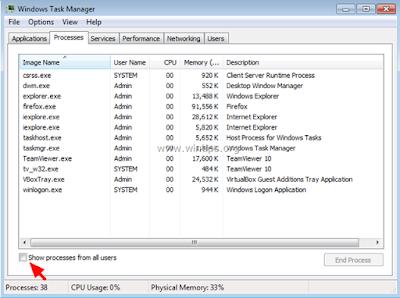 Bagaimana Mengatasi Masalah Svchost.exe memakai memory dan CPU yang Tinggi ?
