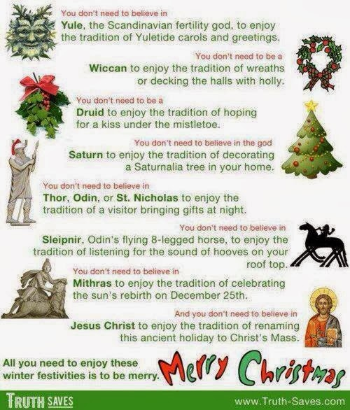 Where Did The Christmas Tree Tradition Originate: PowerOfBabel: Christmas Traditions And Pagan Origins
