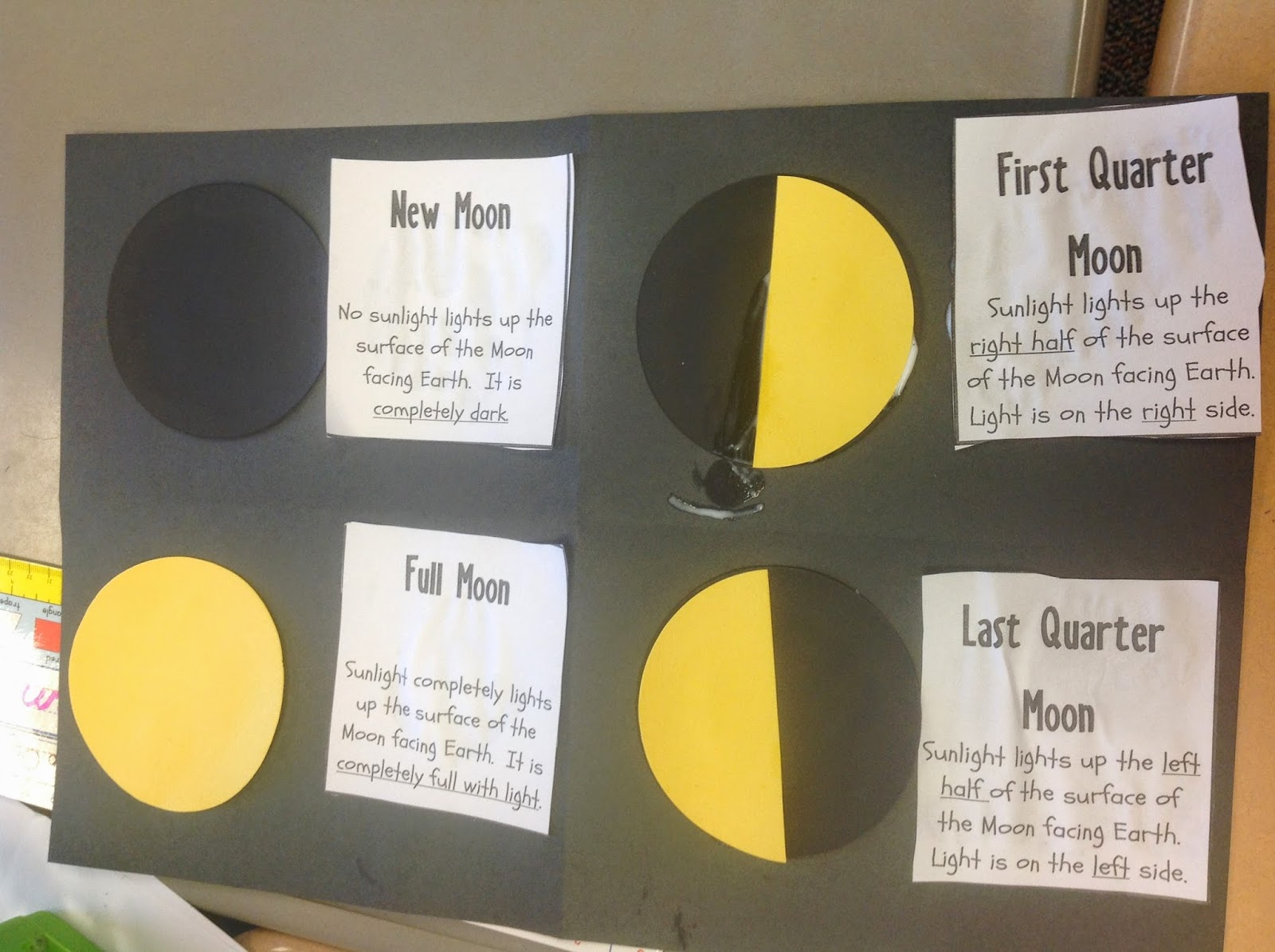 Mrs Cook S 2nd Grade Blog Phases Of The Moon Activities