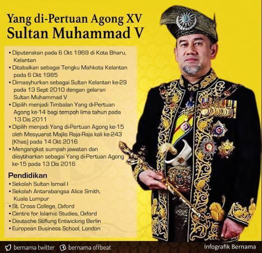 Biodata Sultan Muhammad V, Yang di-Pertuan Agong Malaysia Ke-15