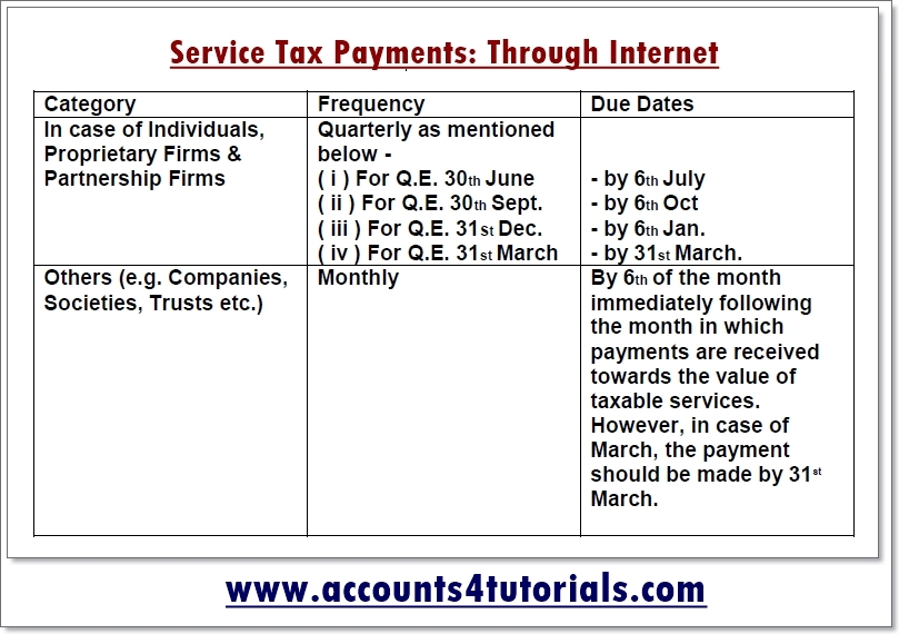 Service Tax Payments FAQ - Accounting & Taxation