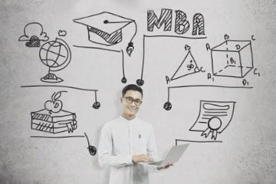 Campos de aplicacion MBA