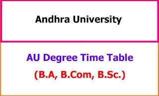 AU Degree Exam Time Table 2021