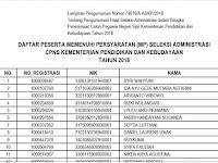 Silahkan Cek !! Daftar Nama Peserta Lulus Seleksi CPNS 2018 Kemdikbud RI