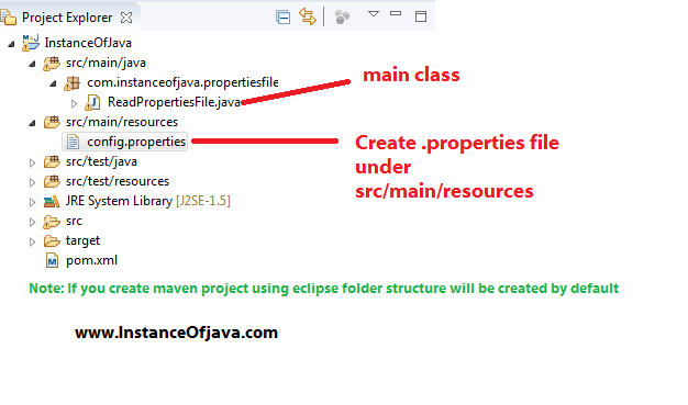 java read properties file from classpath