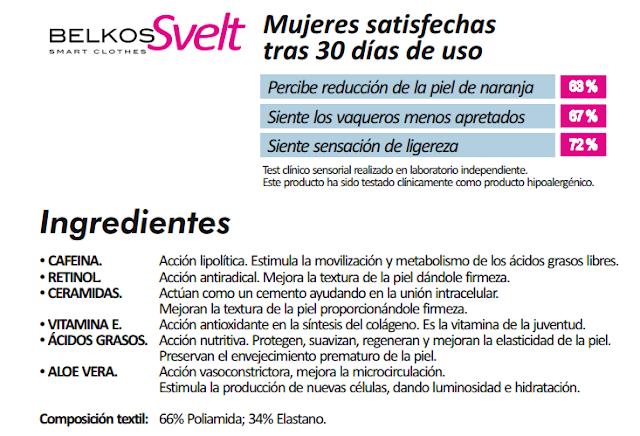 ¿Pantalón anticelulitico? sí, con Belkos Svelt - Blog de Belleza Cosmetica que Si Funciona