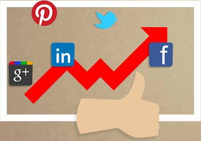 Social Media Sharing Tool