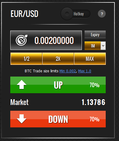 Bitcoin binary options automated system